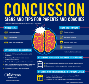 Concussion Information